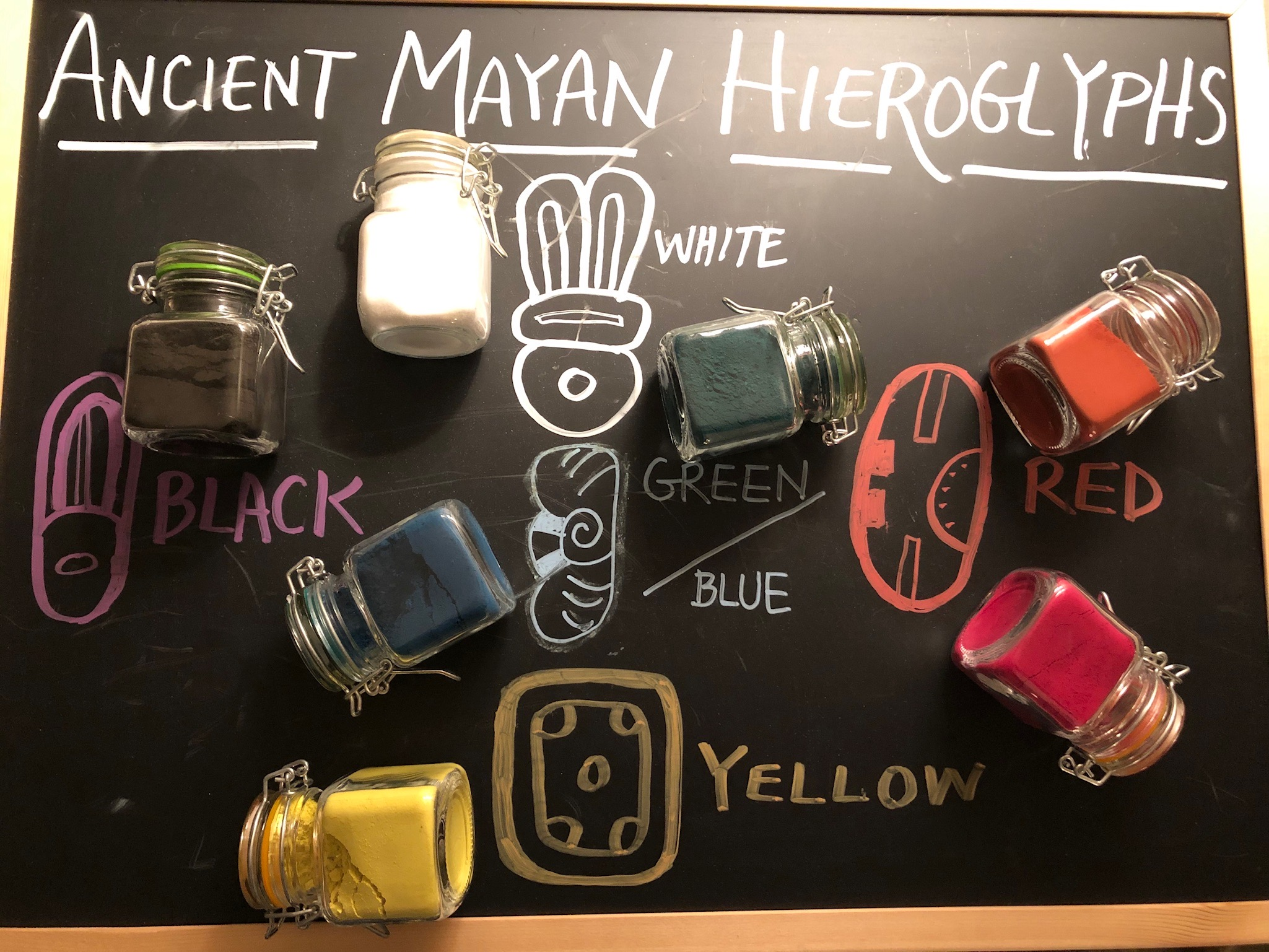 Image: Crafty Scribe's Children's Art Corner visual when using Mayan paints