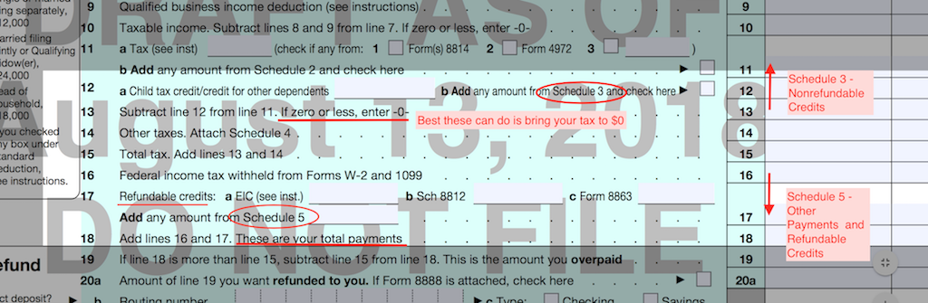 Illustration 2.  Form 1040, lines 12 - 18. On line 13 note that Nonrefundable credits - The best they can do is bring your tax to zero.