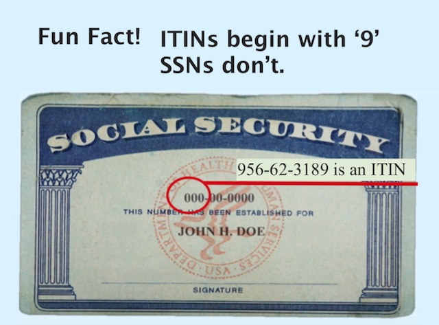 An ITIN begins with the number 9 and they are tax processing numbers. Click image for more information about ITINs.