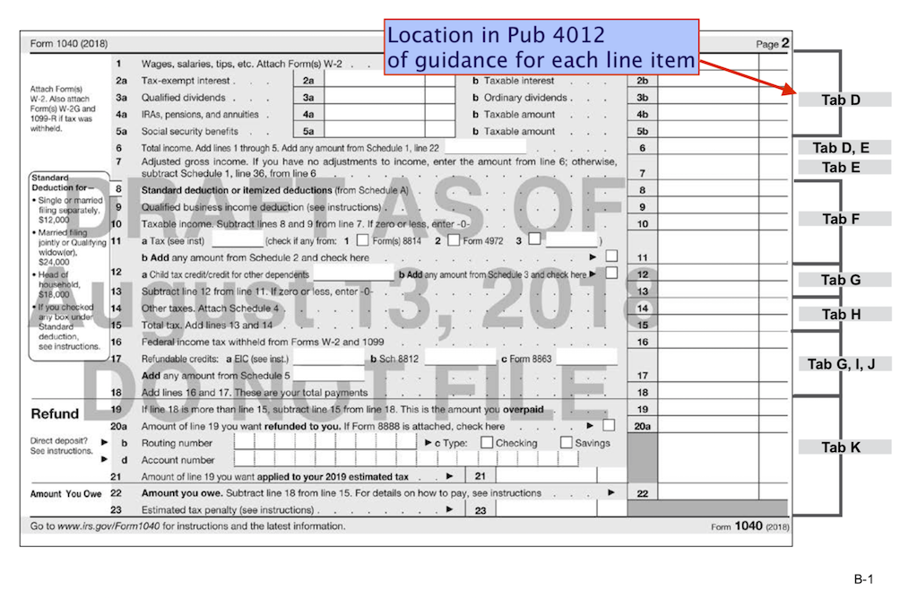 Putting it all together.    Pub 4012 FORM 1040 Job Aid  on p B-1 showing the  Top  - the resulting tax return and  Bottom  - location within publication for the guidance on underlying tax law. Click on image to go to  Pub 4012 page B-1