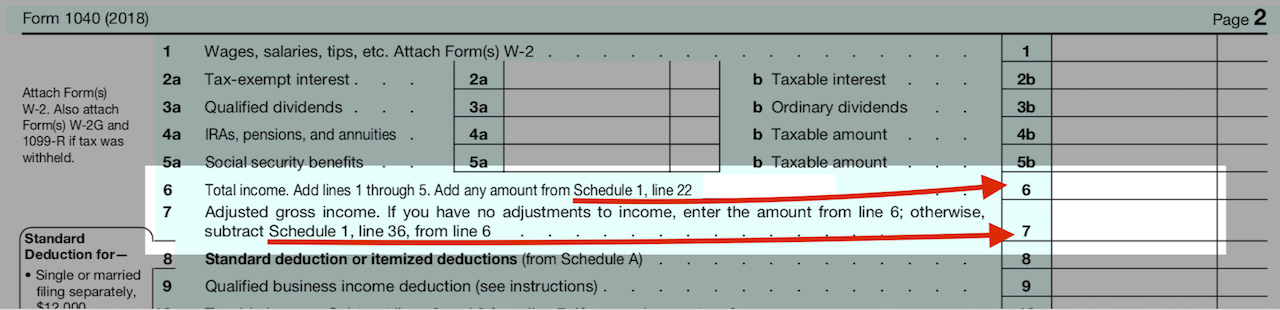 2018 Redesigned Form 1040 . Information from  Schedule 1  gets carried to Line 6 of the 1040.