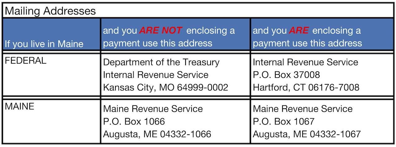 Mailing Addresses.png