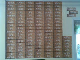 Word walls in the classroom