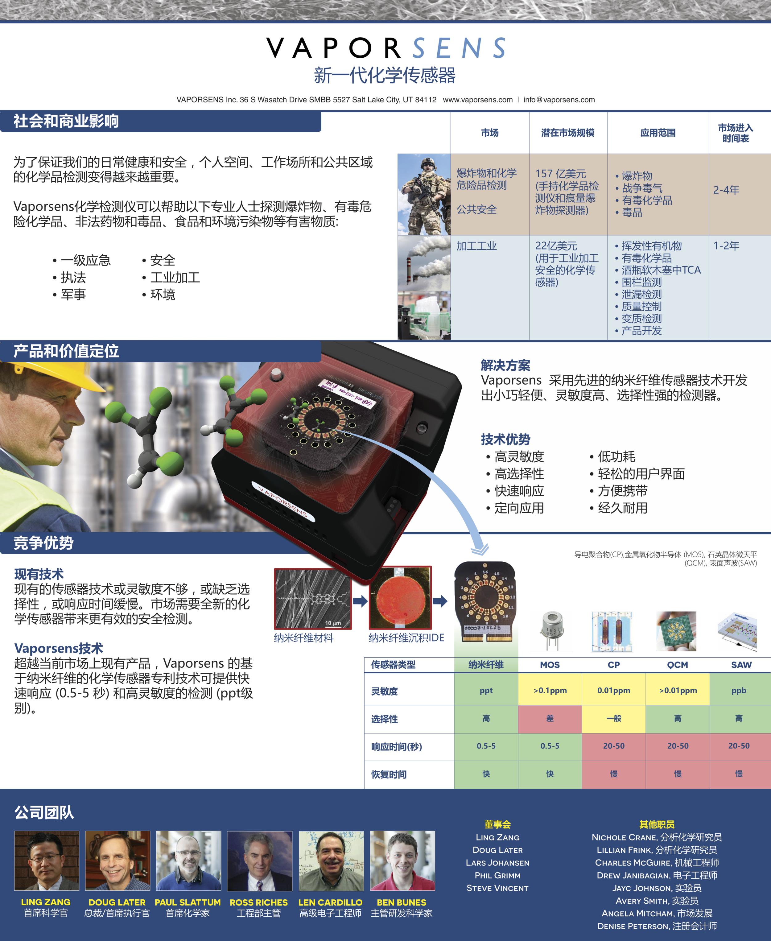 Vaporsens_Sensors Expo Handout_Mandarin.png