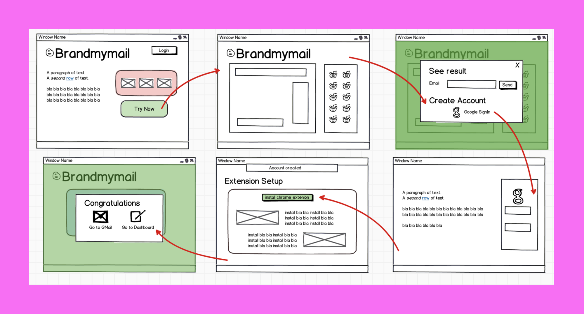 bmm-flow-redesign.png