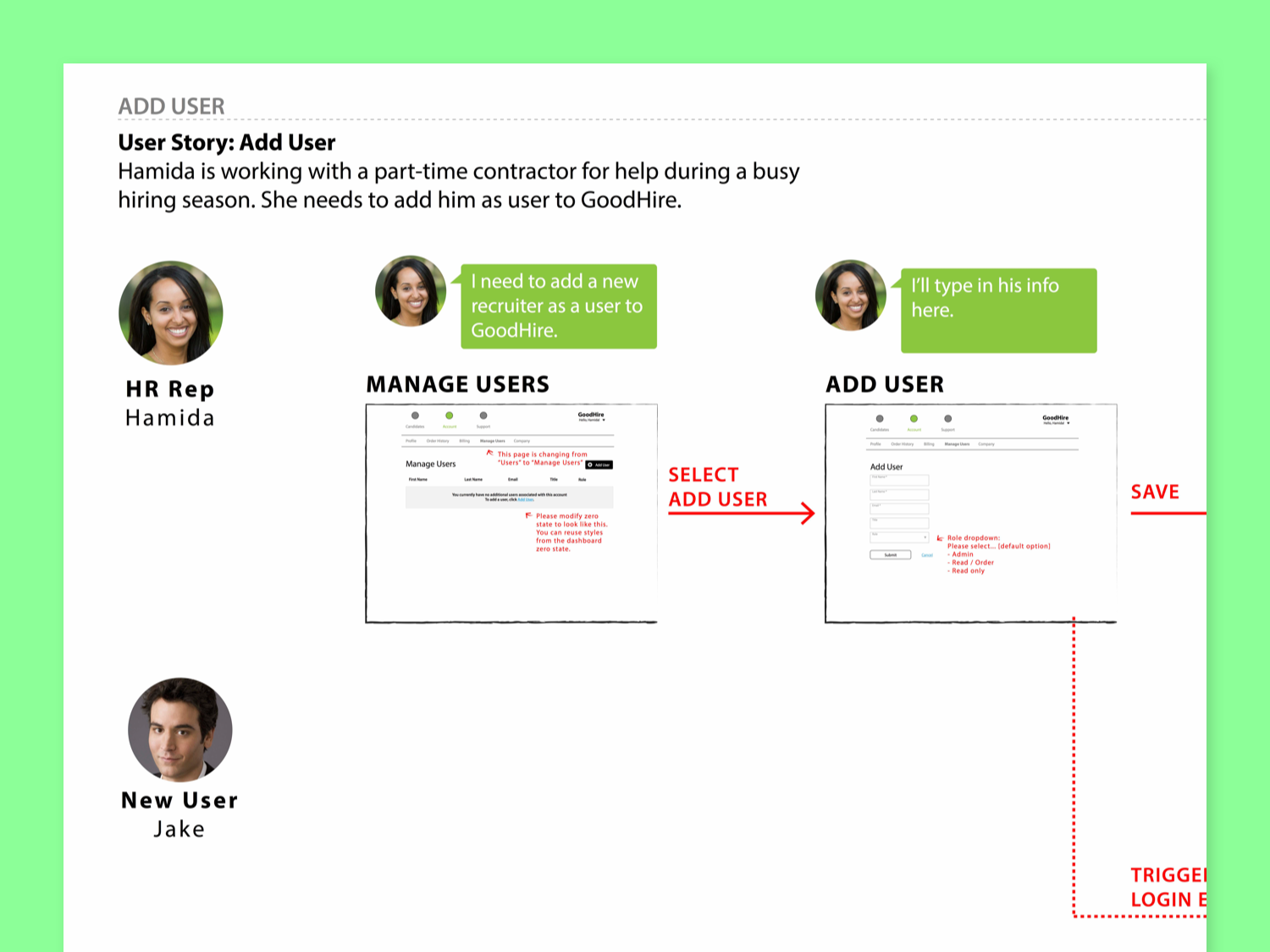 Add/edit user flow and wireframes