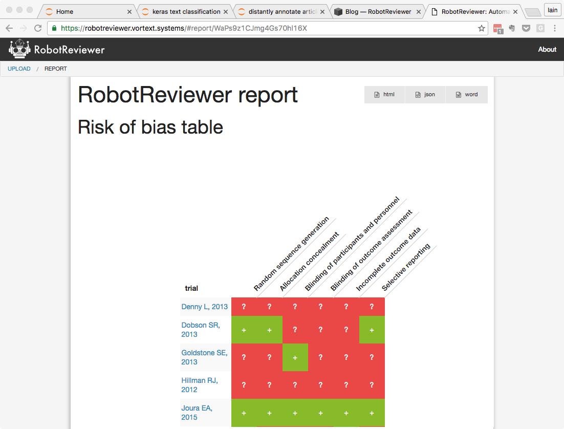 Automatic Risk of Bias tables! Note in the top right we now have download buttons, you can download the report in HTML, MS Word, or JSON formats.