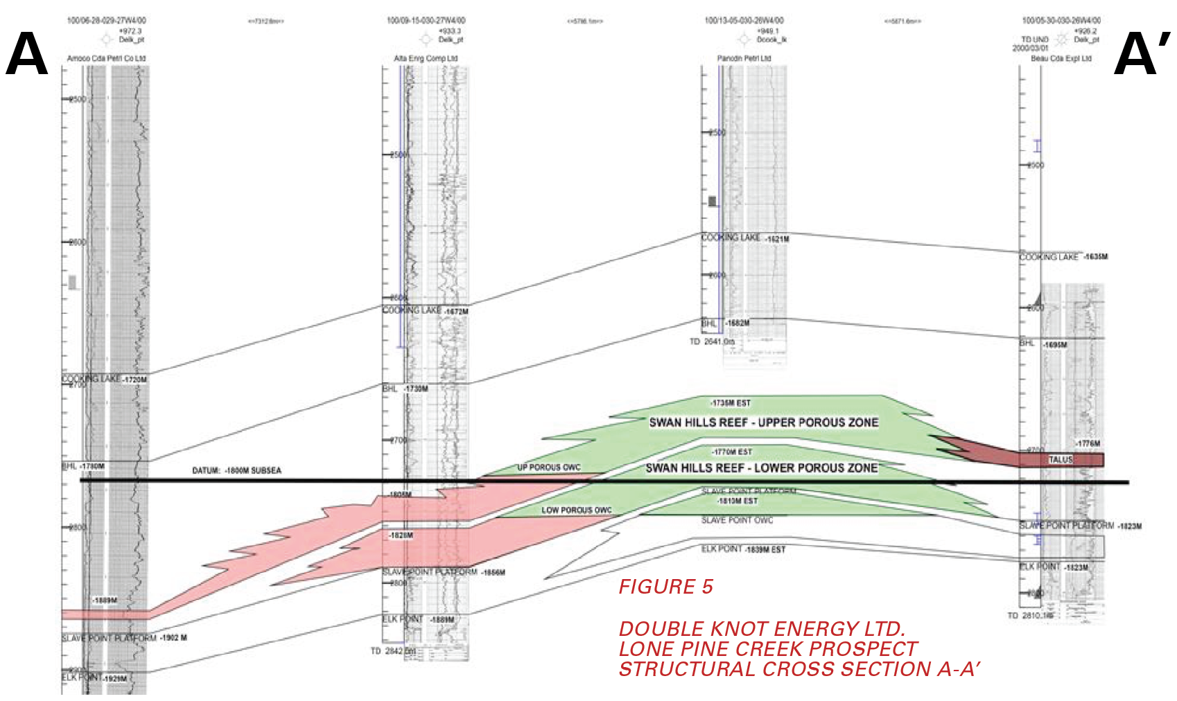 FIGURE 5 DOUBLE KNOT ENERGY LTD. LONE PINE CREEK PROSPECT STRUCTURAL CROSS SECTION A-A'