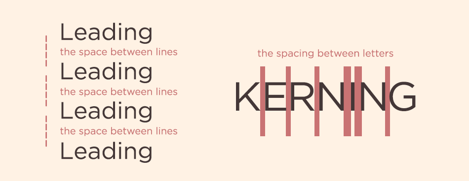 Kerning&Leading_brittneyrossie.com.png