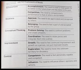 ARCTIC Framework of Needs