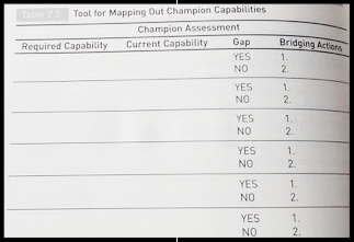 Tool for Mapping Out Champion Capabilities