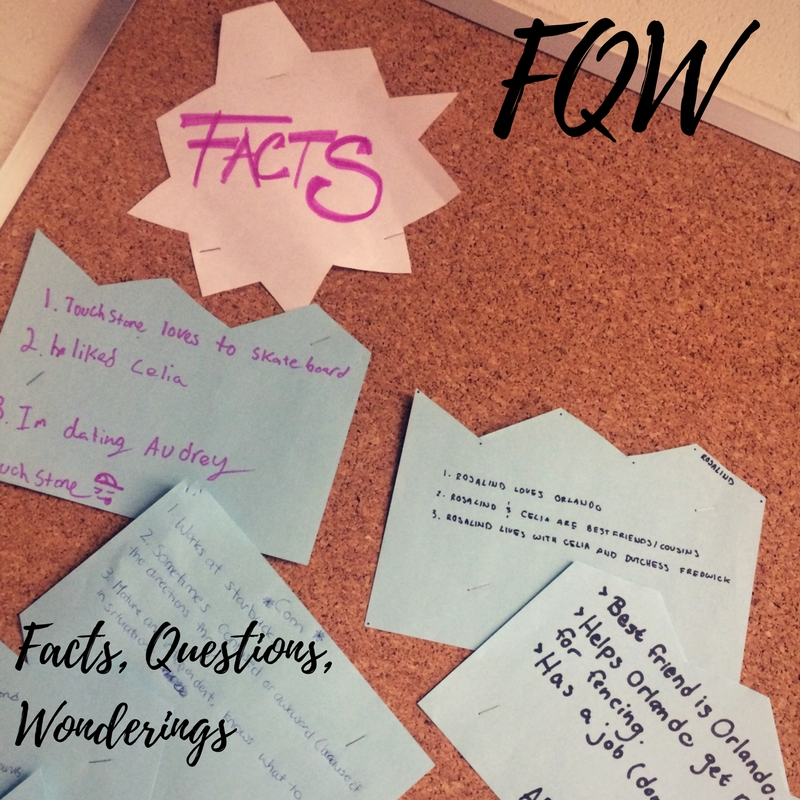 What's the difference between facts, questions and wondering when it comes to analyzing a text?  Distinguish, spark creativity, and encourage authenticity with this activity.