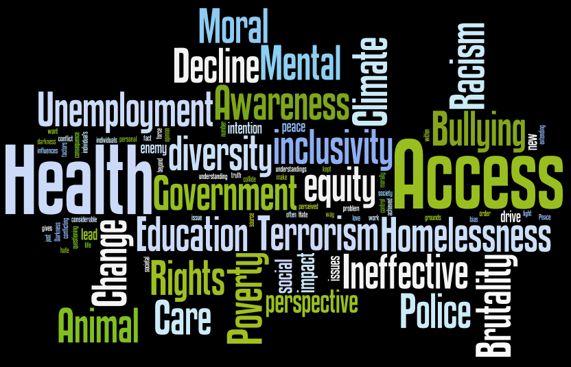 Wordle Social Issues Prompt