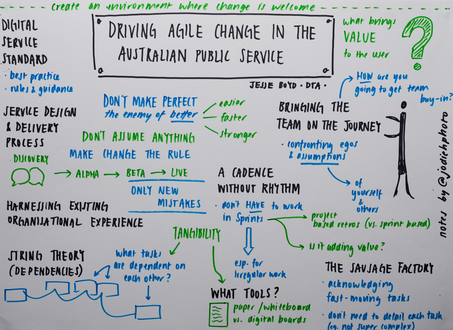 Driving agile change in the APS