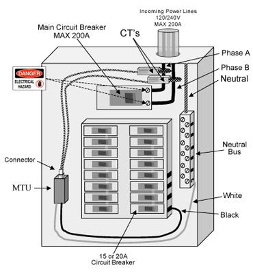 Main Electrical Panel Diagram