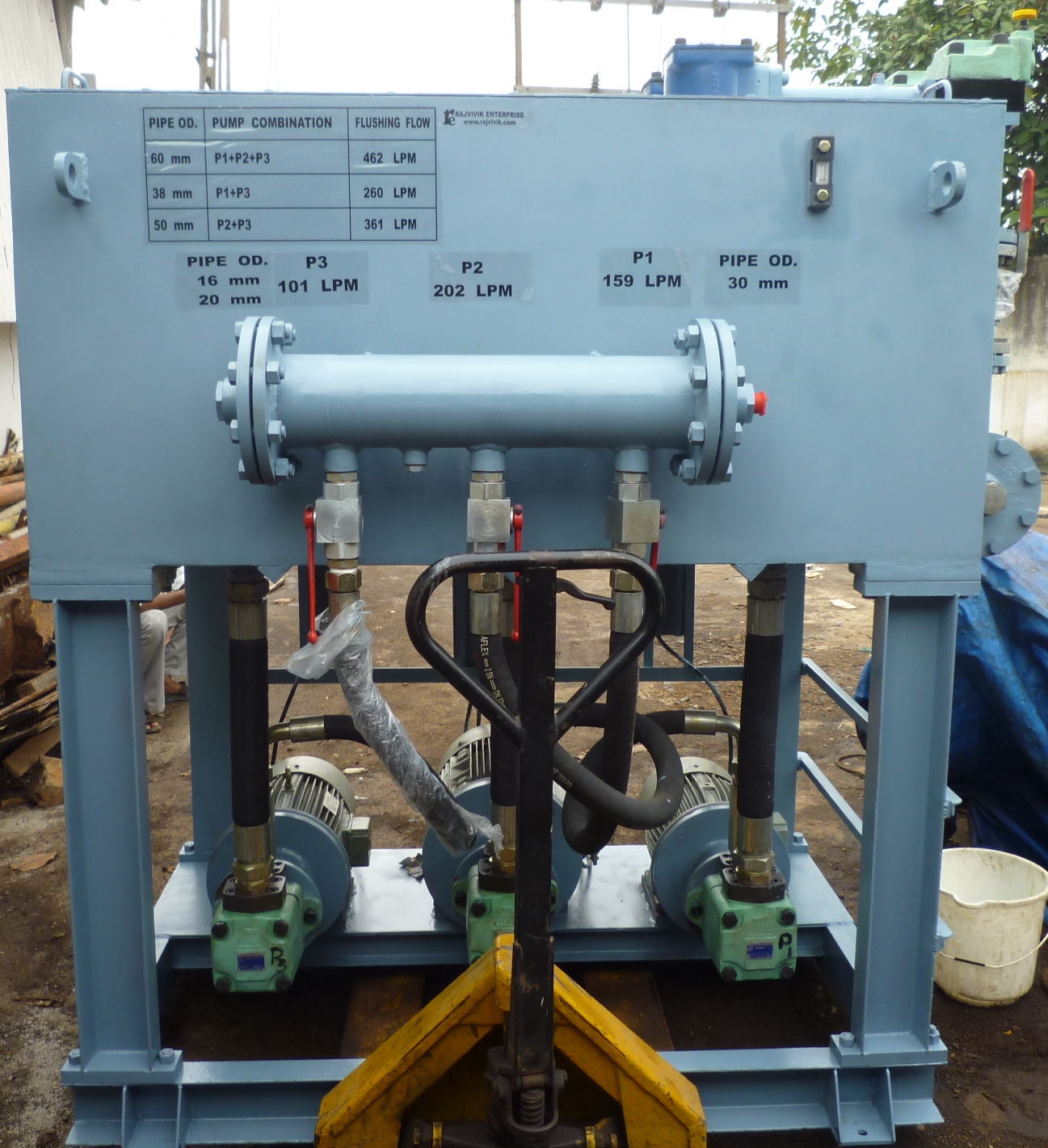 1200 lpm flushing unit made for Adani group
