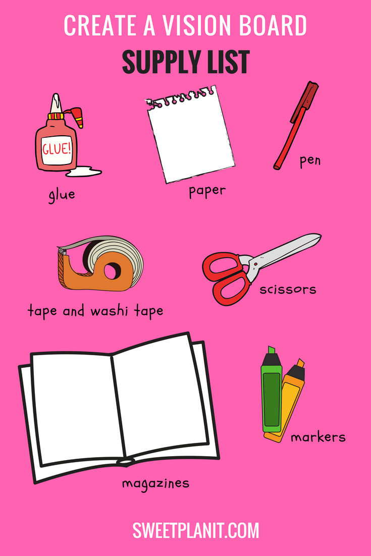 Create your own vision board - here's the supply list to get started!