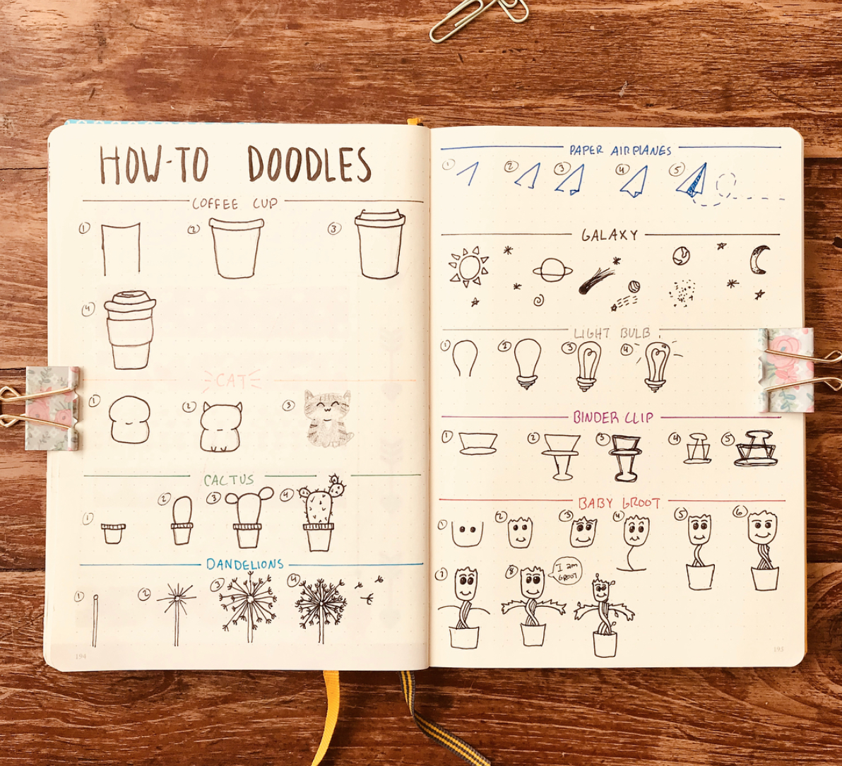 Lots of Cute Doodles anyone can Make Like this Bujo Spread Including Cactus, Cats, and Baby Groot.