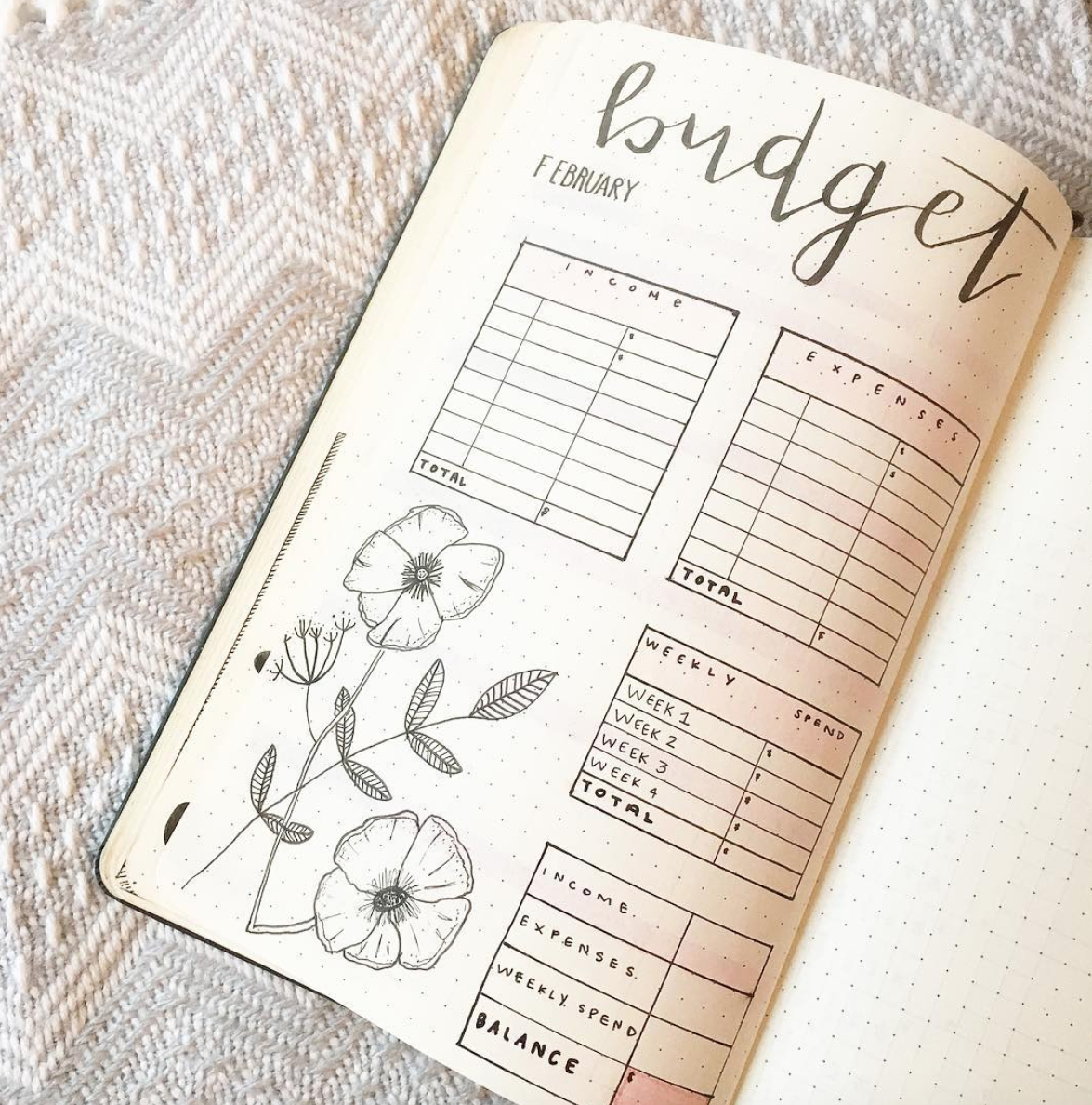 Budget Tracker for your Bullet Journal