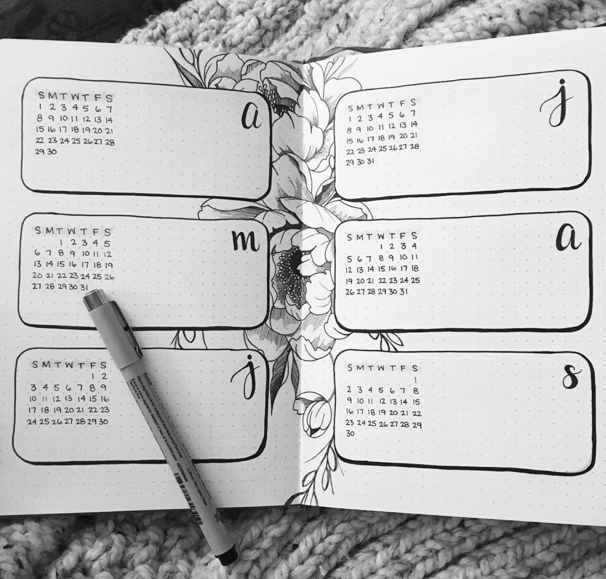 Planning with a future Log in YOu BUllet Journal