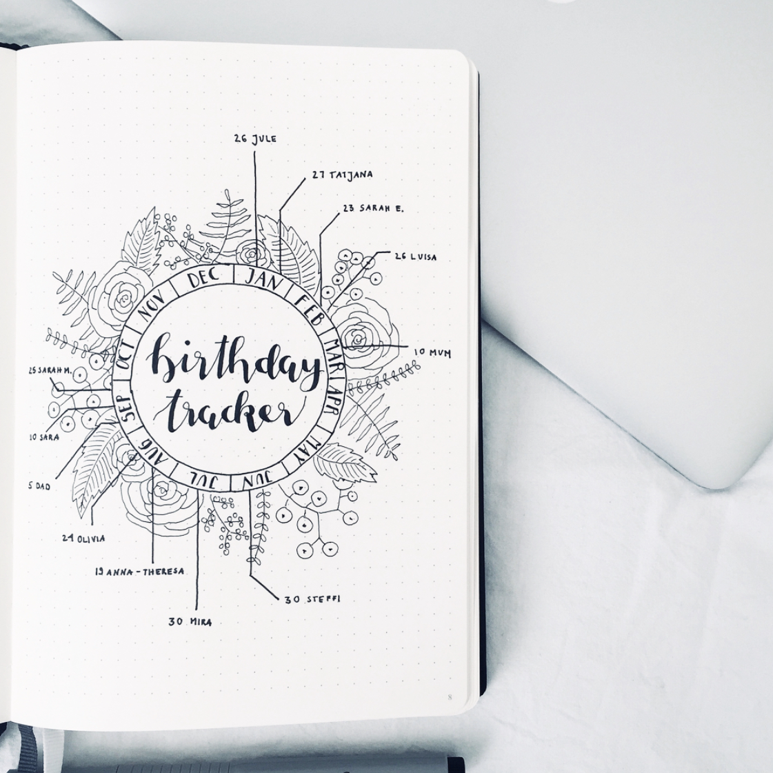Creative Birthday Trackers to Try in your Bullet Journal