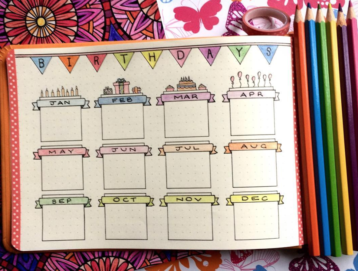 Creative Birthday Trackers for your Bullet Journal