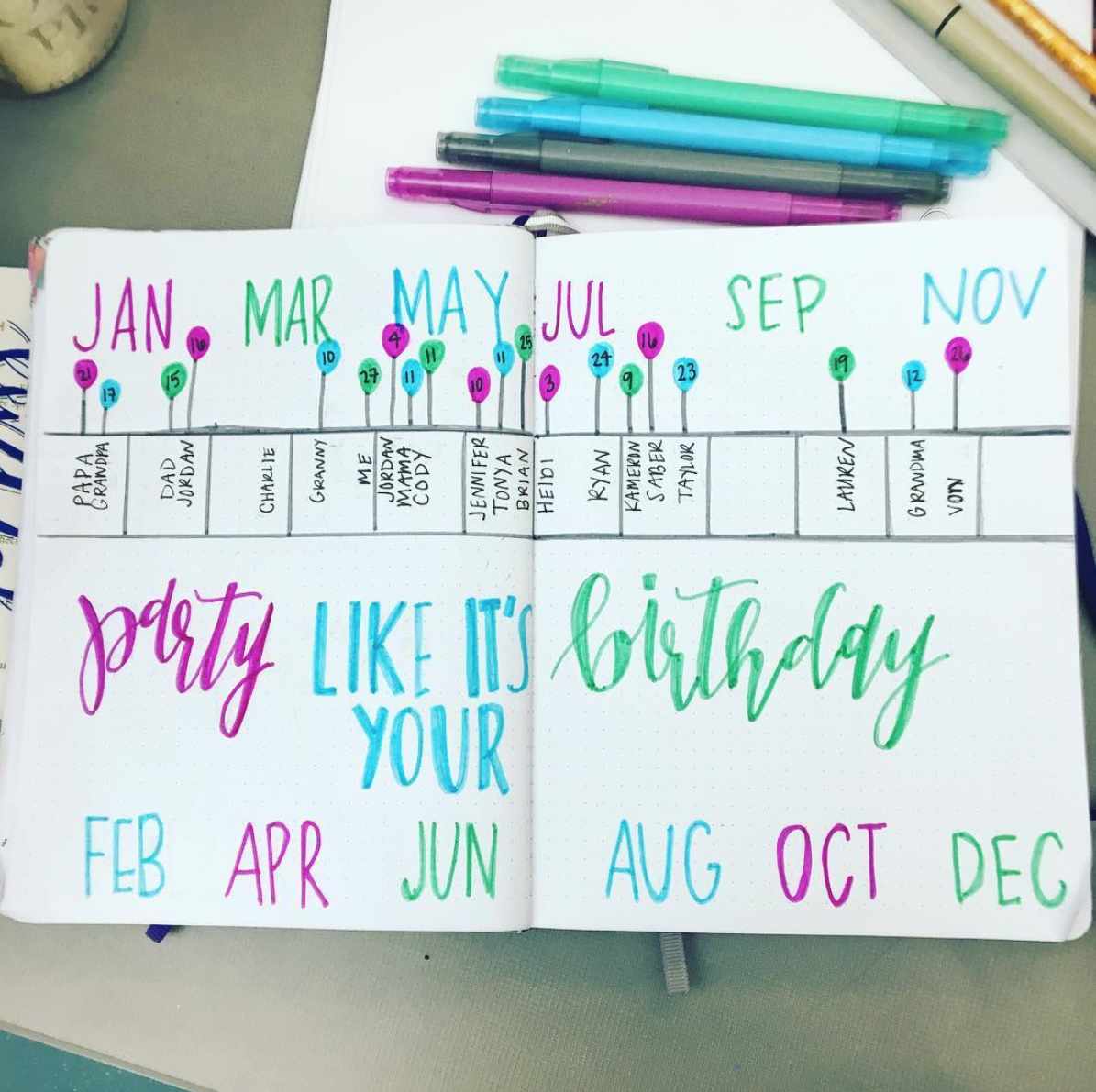 Amazing Birthday Trackers for your Bullet Journal