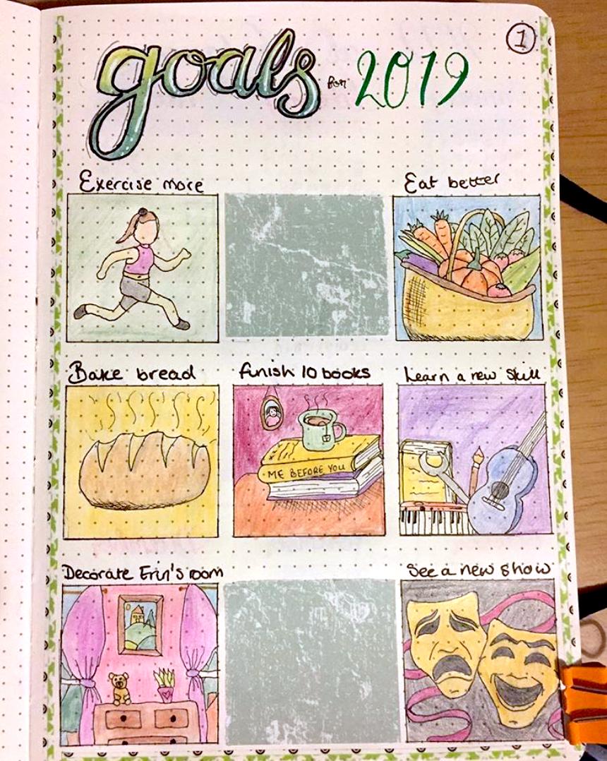 Goal Setting Ideas for Your Bullet Journal