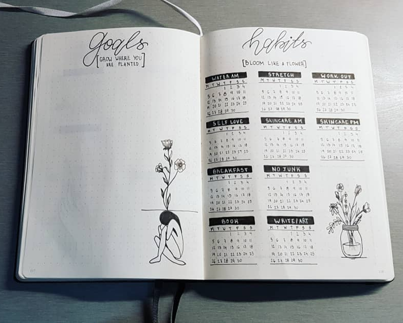 Track Goals in a Bullet Journal
