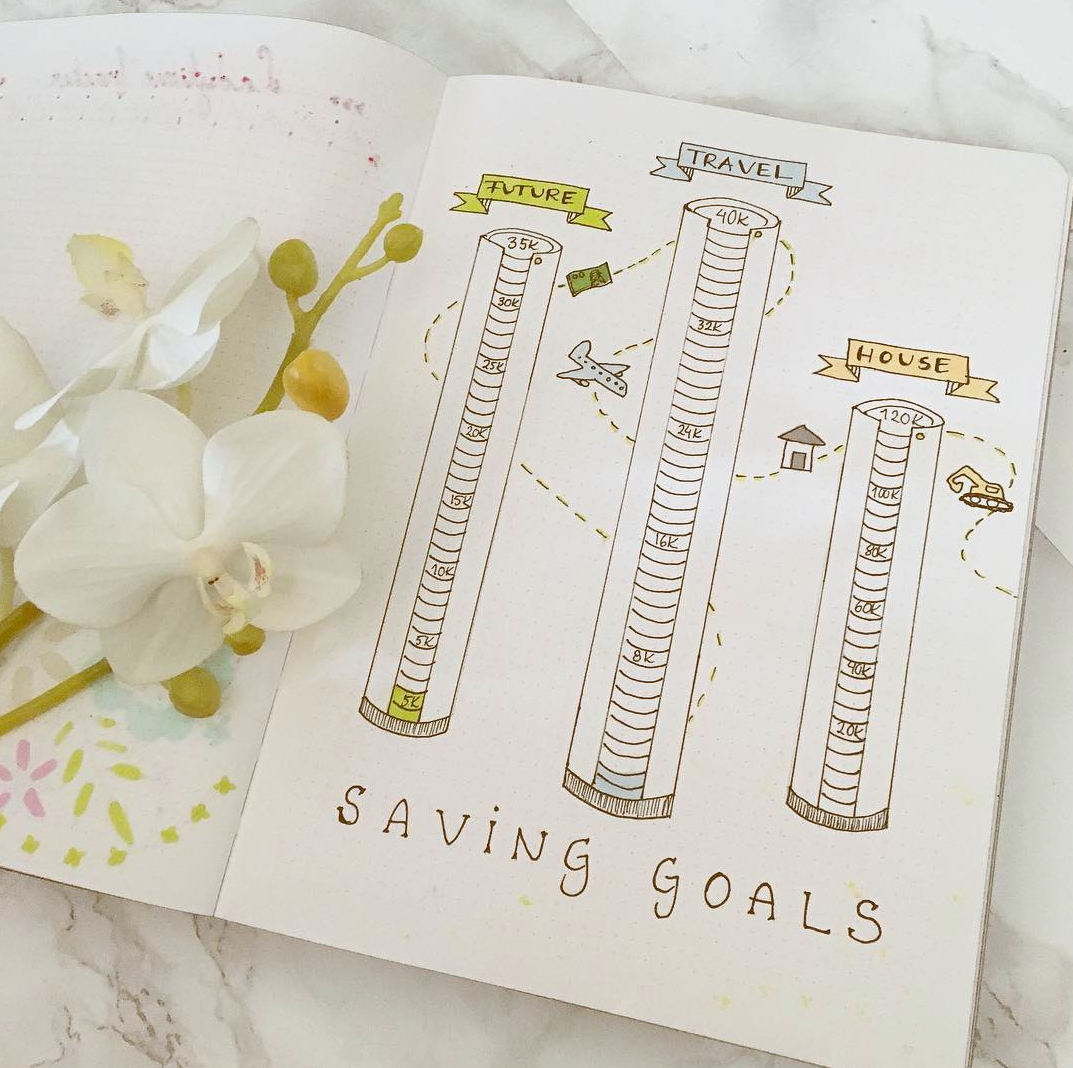 Saving Goals you can Track in You Bullet Journal