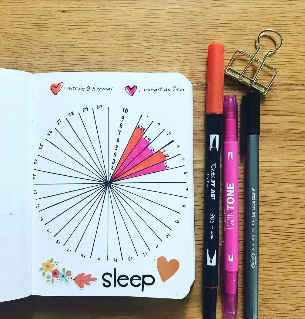 Improve your Life by Sleeping More! Check out sleep log ideas here