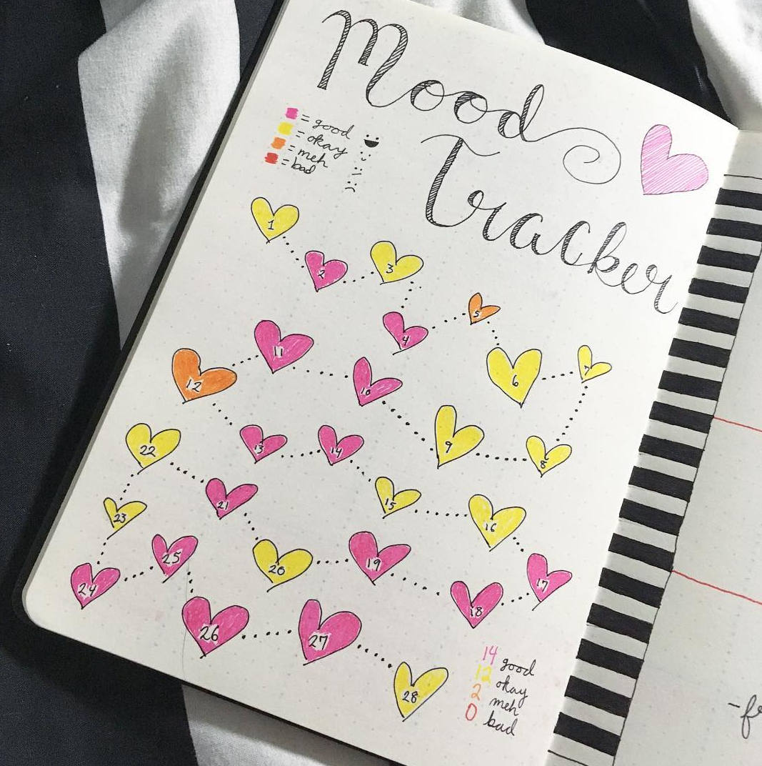 What to put in your February Bullet Journal!