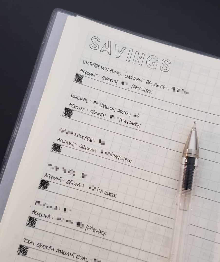 What will you track in you minimalist bujo? Check out these ideas!