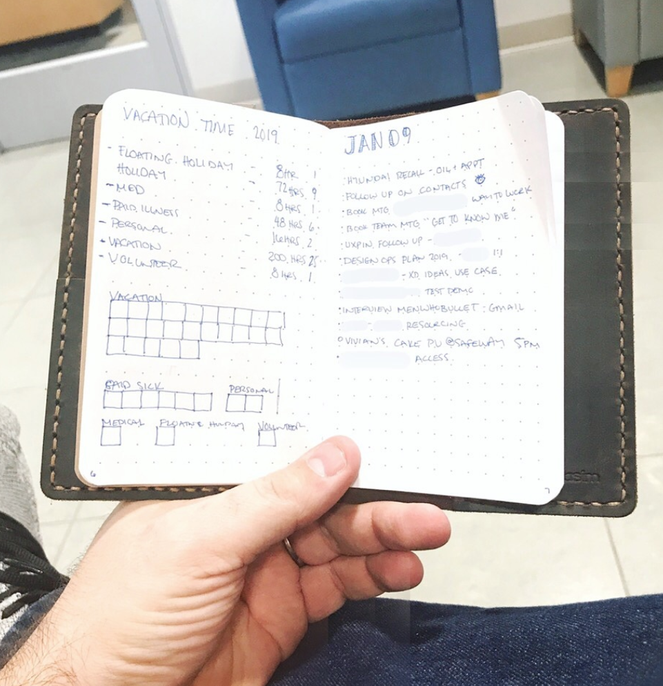 Awesome Ideas to put in a Minimalist Bullet Journal