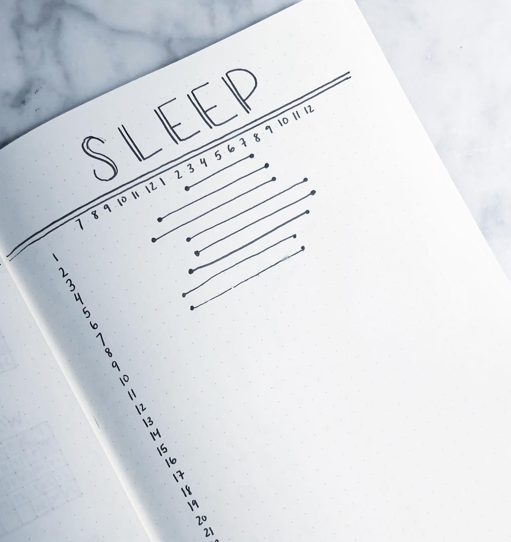 Must Try Minimalist Bullet Journal Trackers