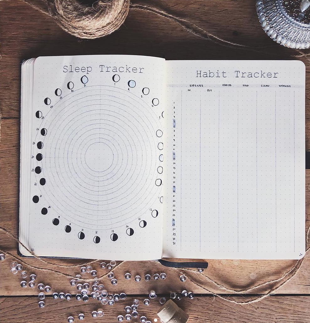 Track every aspect of your life in a minimalist bujo