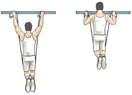 Assisted Band Pulls Ups