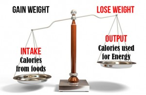 Weight Gain and Weight Loss