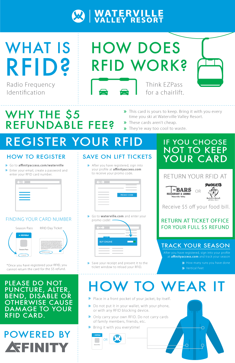 RFID-infographic-web.png