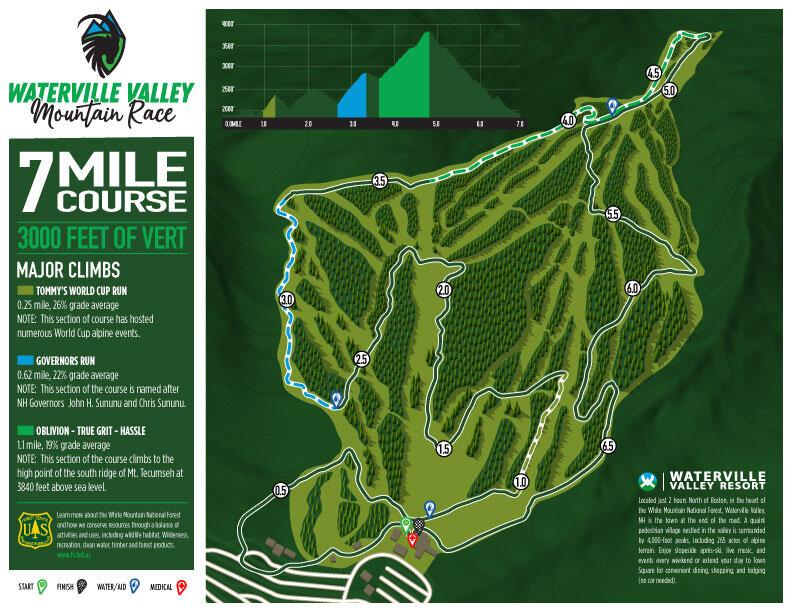 U.S. Mountain Running Championships Course Map