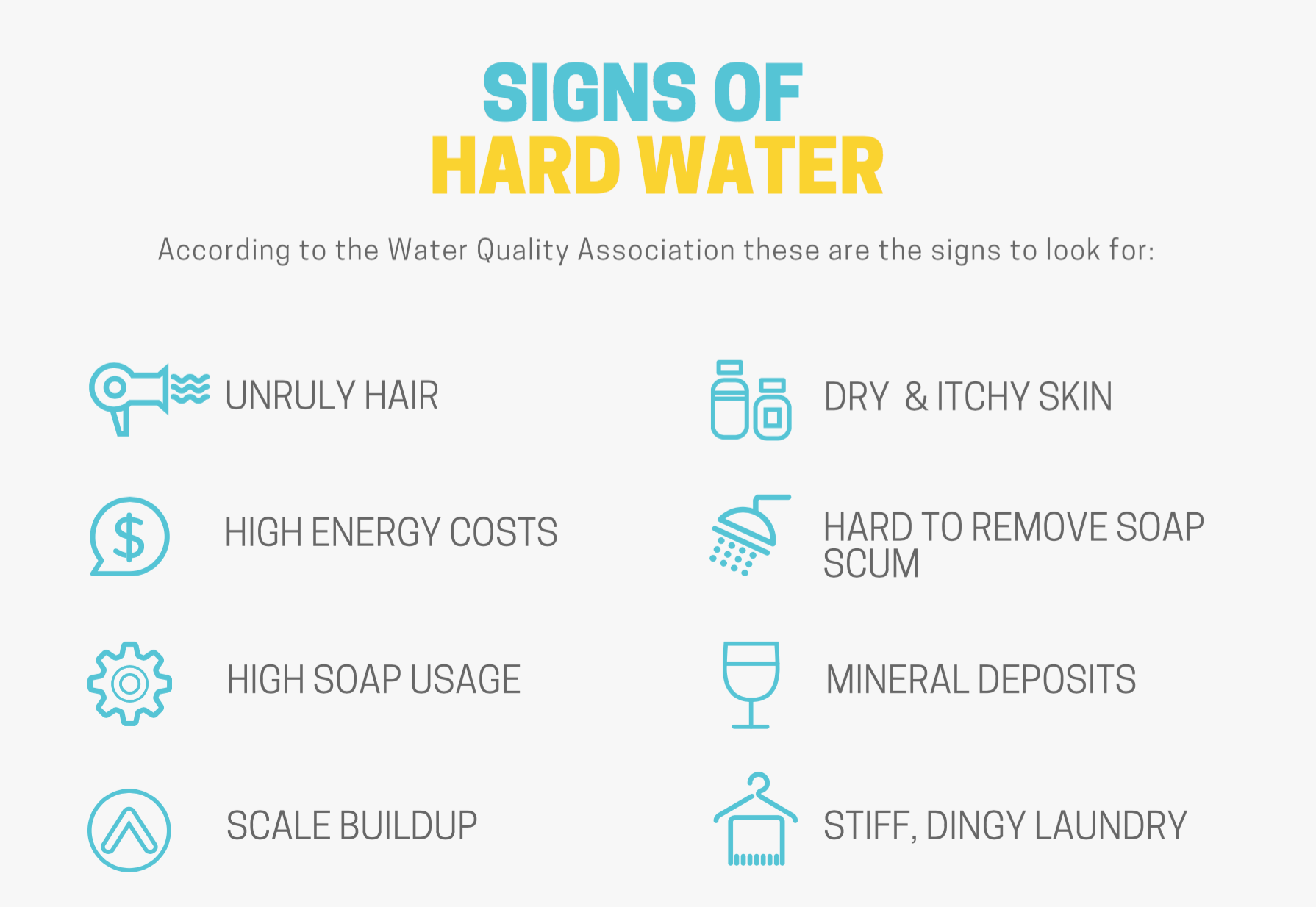 Hard Water Areas >> The Facts On Hard Water Home Master Filters Blog
