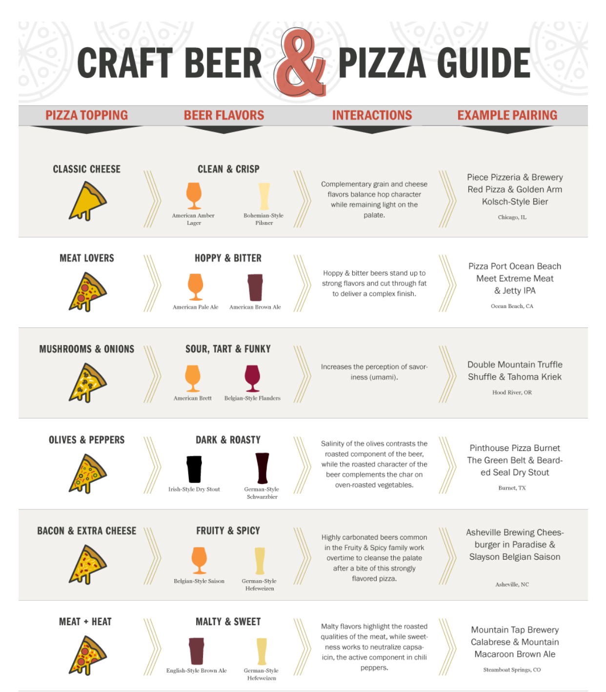 Pizza & Beer pairing.jpg