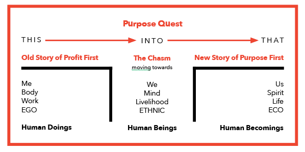 Purpose Quest.png