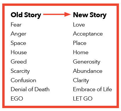 Old into New Story.png