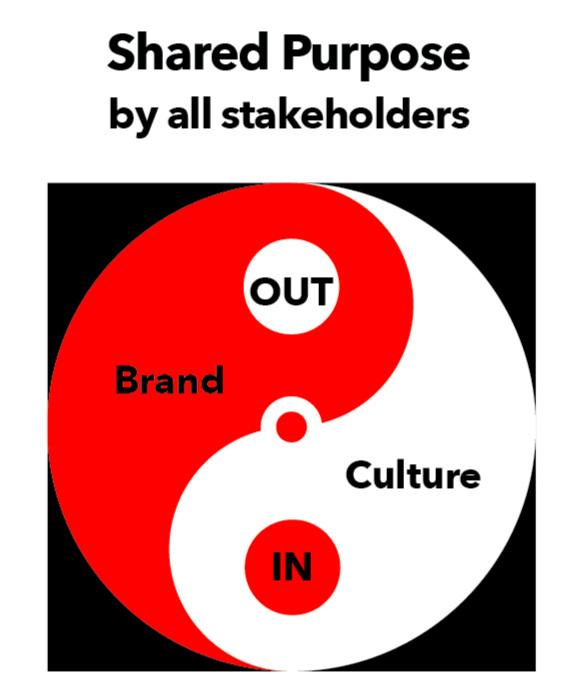 Brand+Culture.jpg