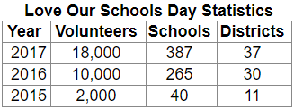 LOSD Stats Chart 2.PNG