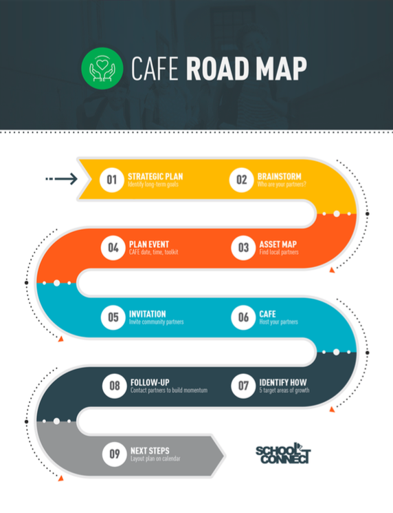 CAFE.Road.Map.Preview.png