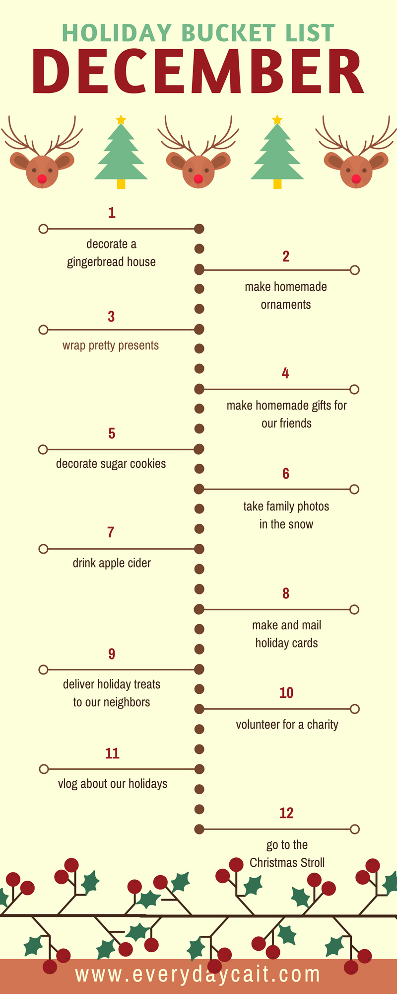 History of Ice Cream Timeline Infographic.png