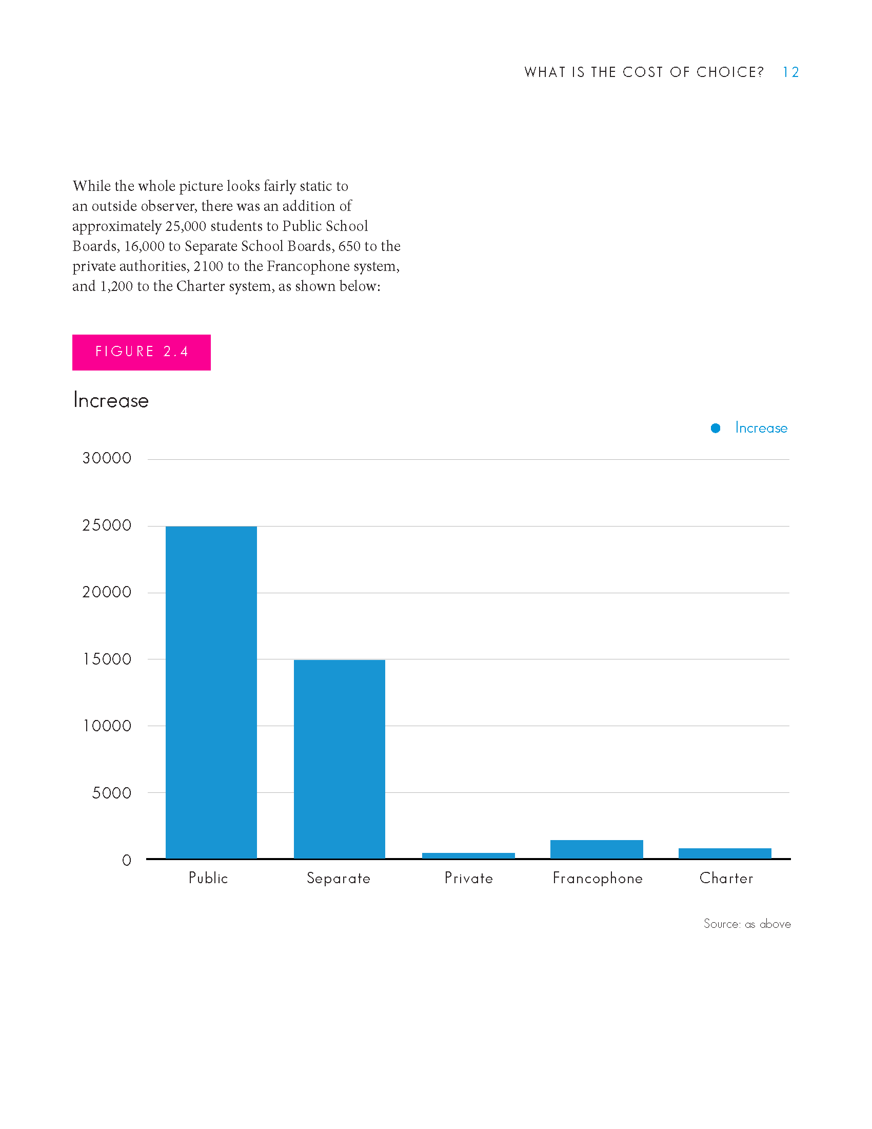 PSBAA-Cost-of-Choice-2017_Page_13.png