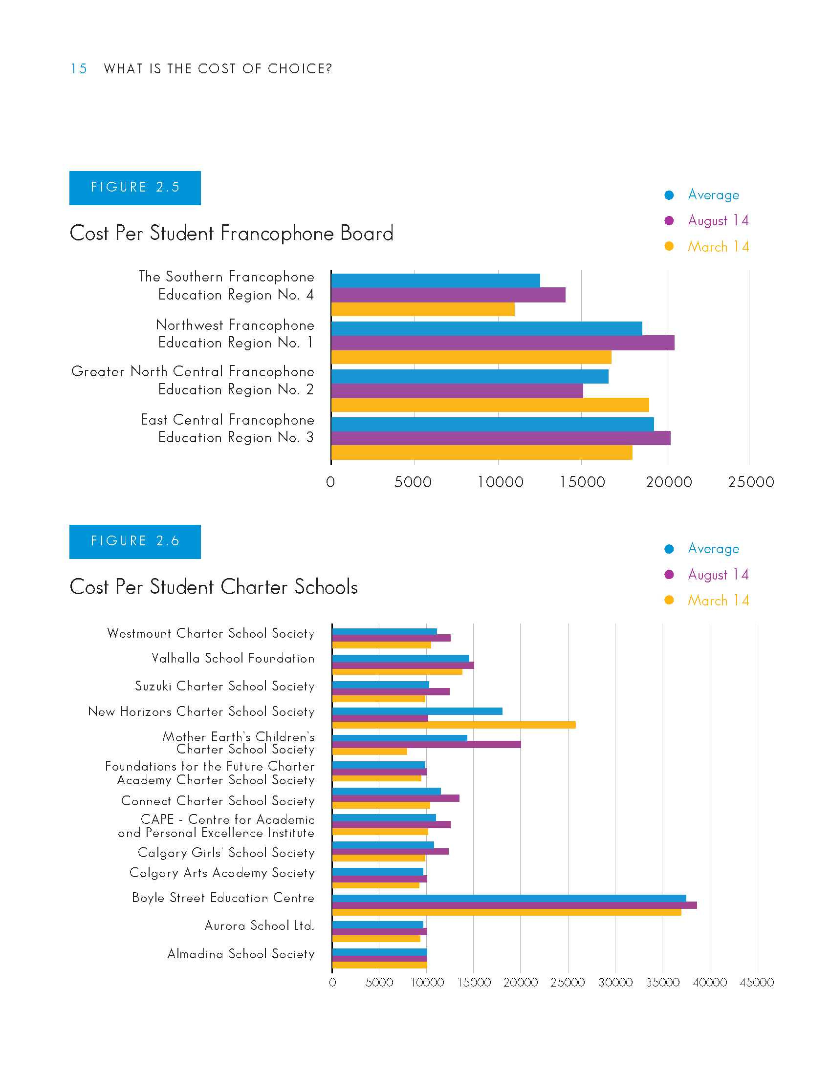 PSBAA-Cost-of-Choice-2017_Page_16.png